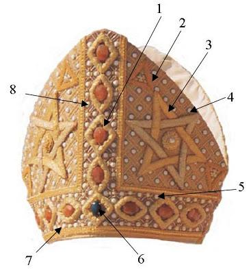 Inna satanistyczna mitra antypapieża Benedykta XVI